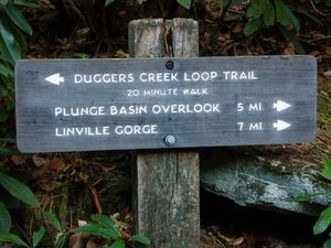 Duggers Creek Loop Trail Sign