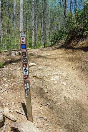 Farlow Gap Trail Sign